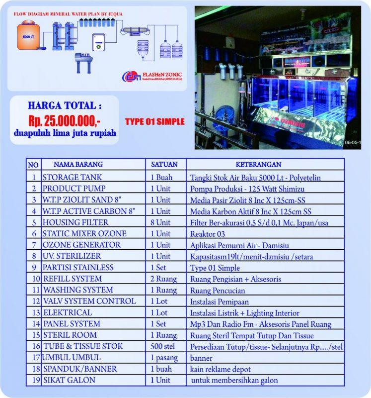 paket simpel depot air minum isi ulang